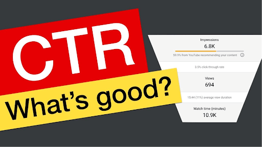 infographic showing CTR