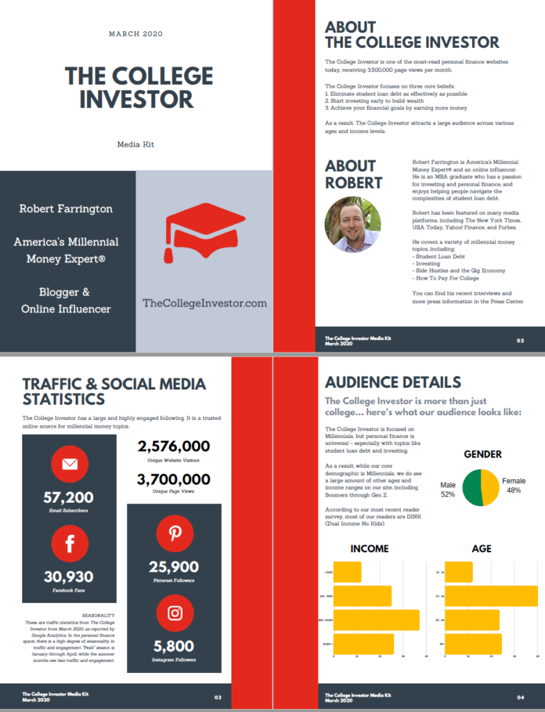 the college investor media kit example